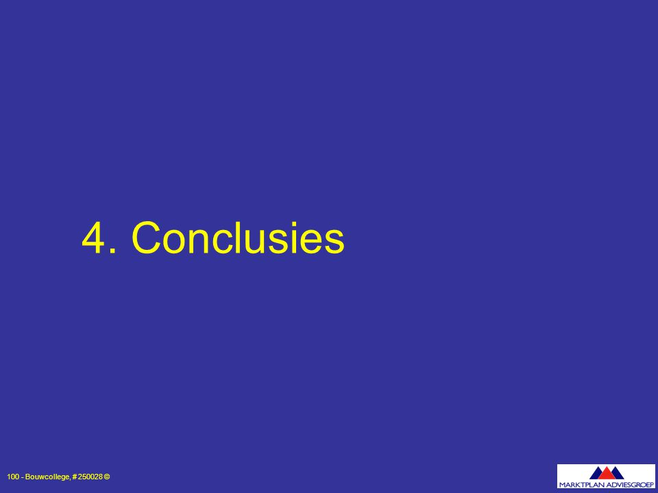 4. Conclusies 100 - Bouwcollege, # 250028 ©