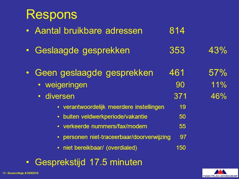 Respons Aantal bruikbare adressen 814 Geslaagde gesprekken 353 43%