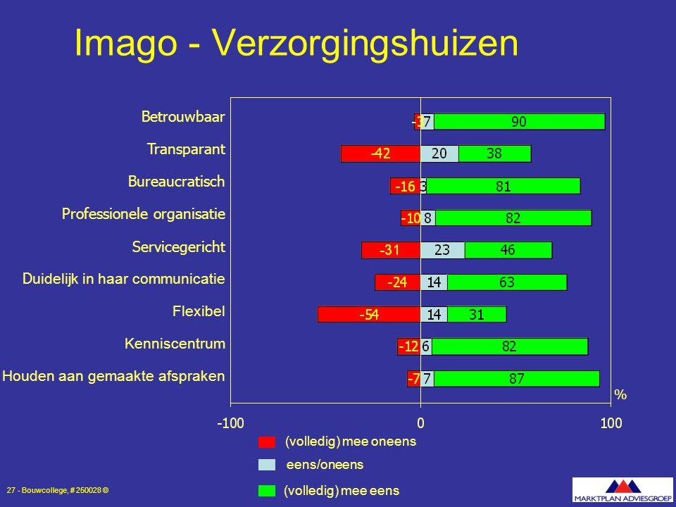 Imago - Verzorgingshuizen