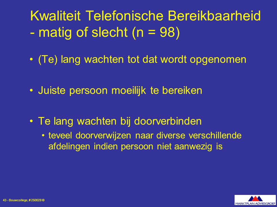 Kwaliteit Telefonische Bereikbaarheid - matig of slecht (n = 98)