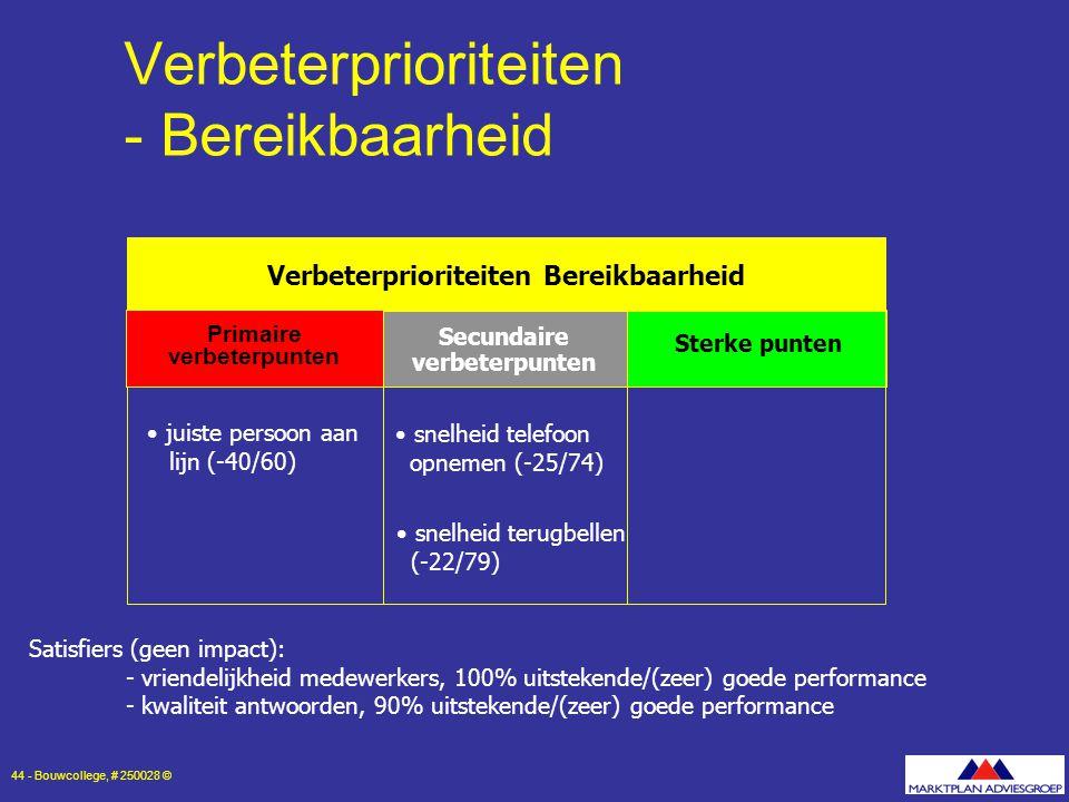 Verbeterprioriteiten - Bereikbaarheid