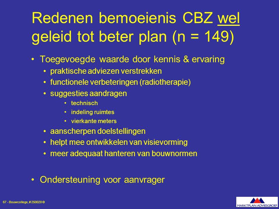 Redenen bemoeienis CBZ wel geleid tot beter plan (n = 149)