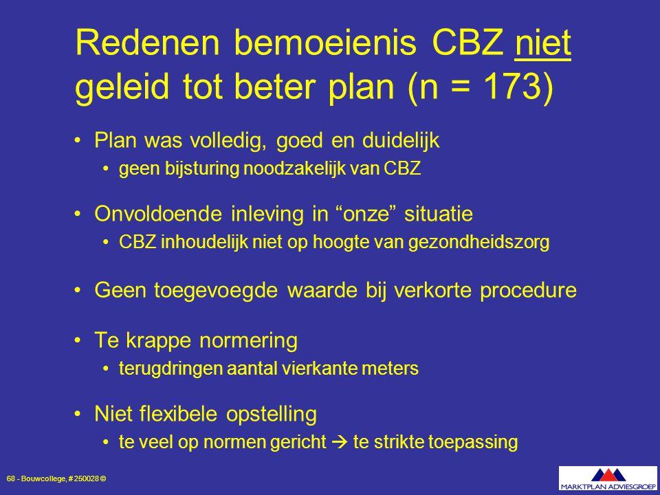 Redenen bemoeienis CBZ niet geleid tot beter plan (n = 173)