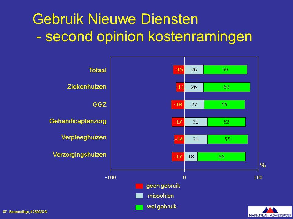 Gebruik Nieuwe Diensten - second opinion kostenramingen