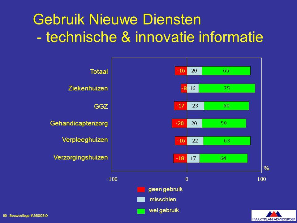 Gebruik Nieuwe Diensten - technische & innovatie informatie