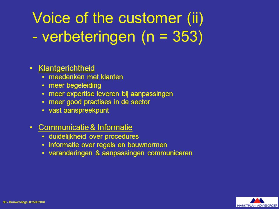 Voice of the customer (ii) - verbeteringen (n = 353)