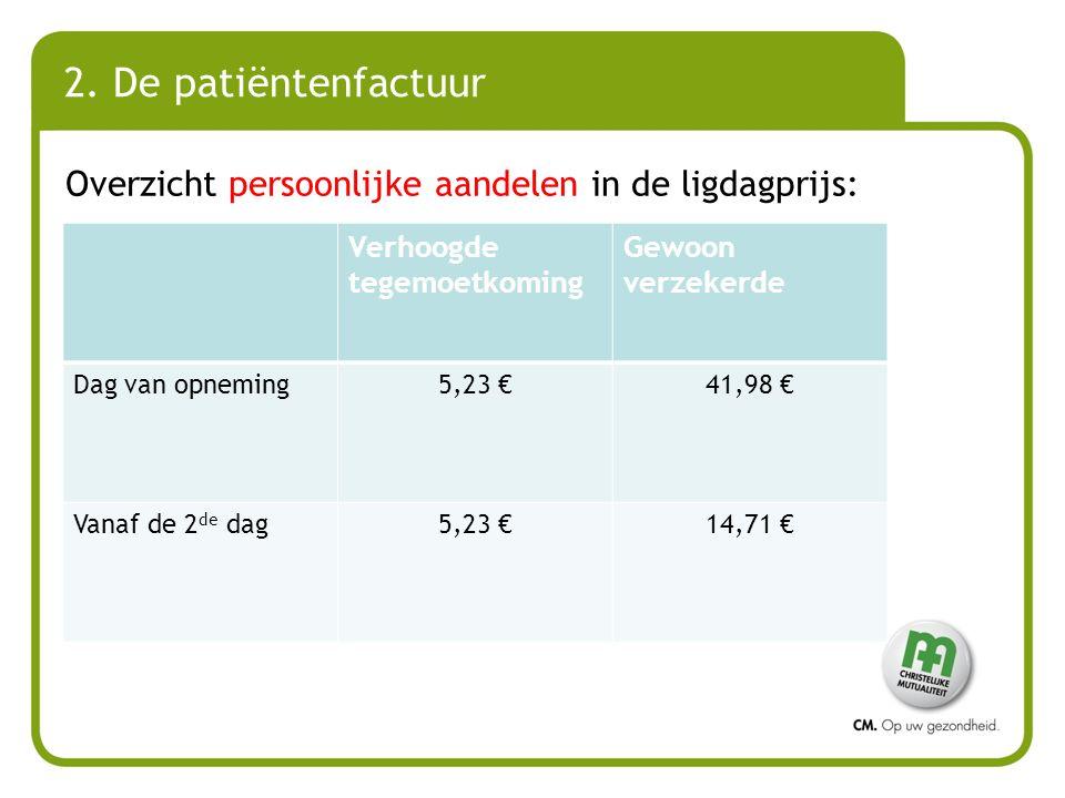 2. De patiëntenfactuur Overzicht persoonlijke aandelen in de ligdagprijs: Verhoogde tegemoetkoming.
