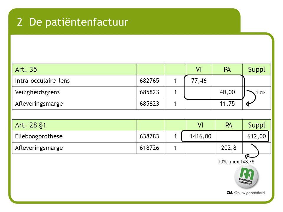 2 De patiëntenfactuur Art. 35 VI PA Suppl Art. 28 §1 VI PA Suppl