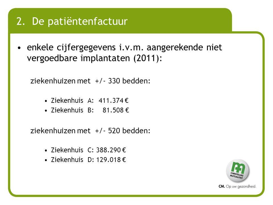 2. De patiëntenfactuur enkele cijfergegevens i.v.m. aangerekende niet vergoedbare implantaten (2011):