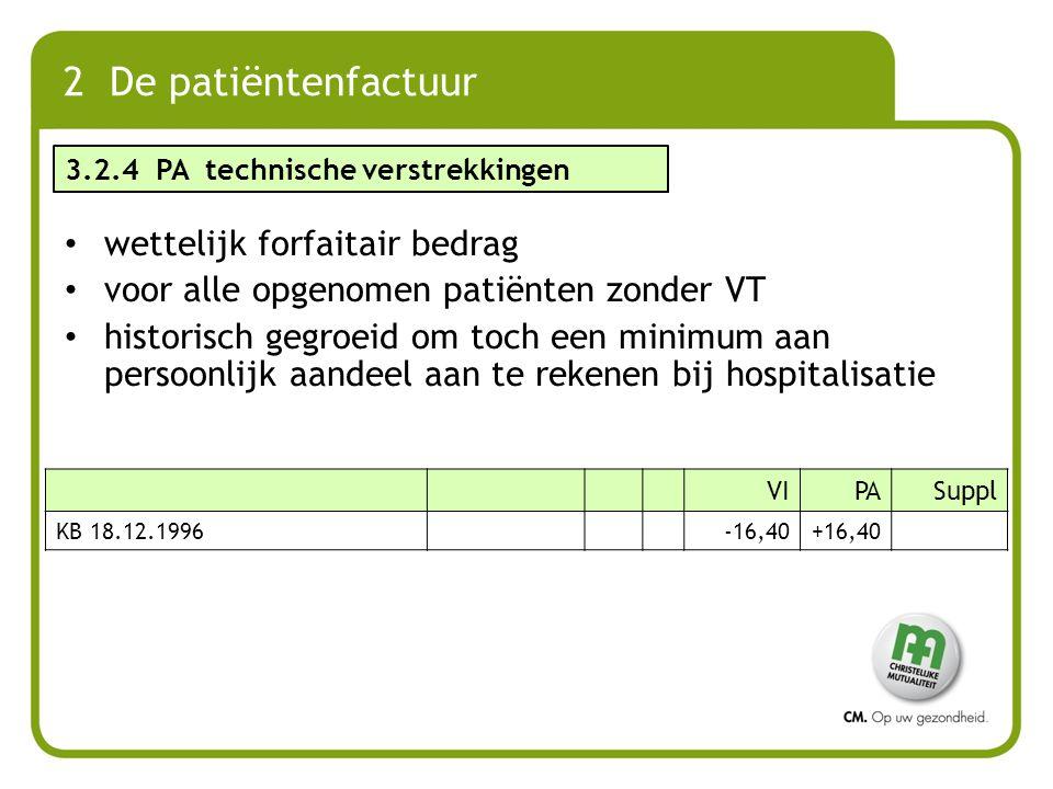 2 De patiëntenfactuur wettelijk forfaitair bedrag