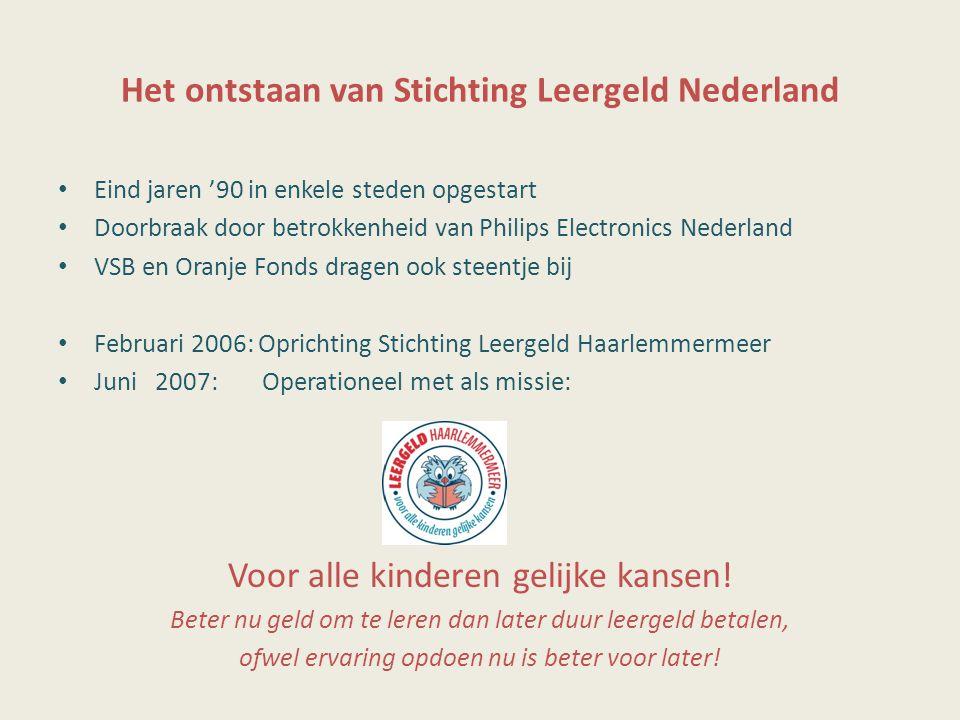 Het ontstaan van Stichting Leergeld Nederland