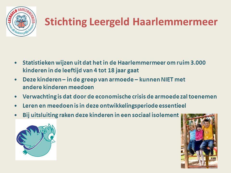 Stichting Leergeld Haarlemmermeer