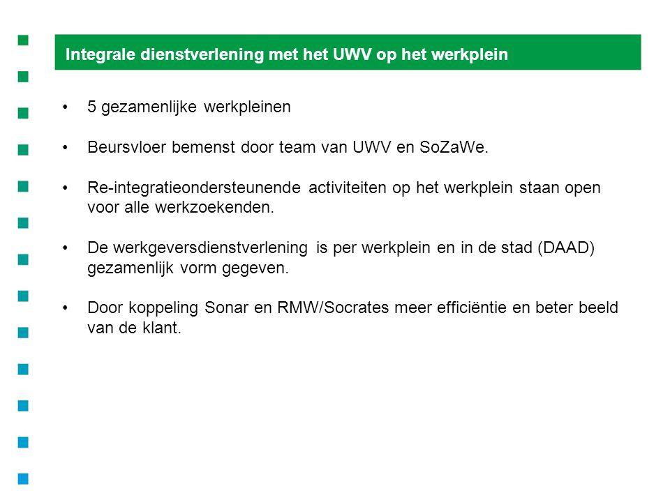 Integrale dienstverlening met het UWV op het werkplein