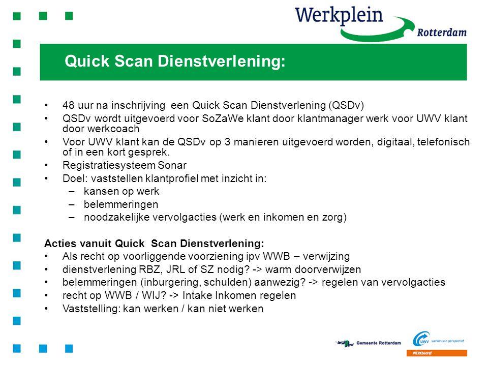 Quick Scan Dienstverlening: