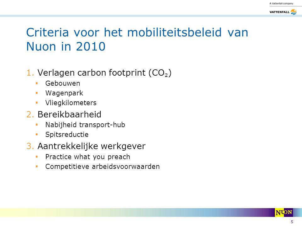 Criteria voor het mobiliteitsbeleid van Nuon in 2010