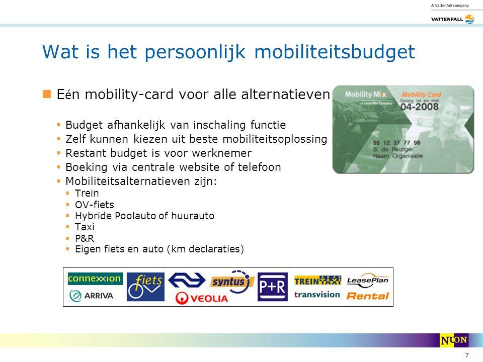 Wat is het persoonlijk mobiliteitsbudget