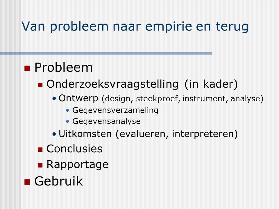 Van probleem naar empirie en terug