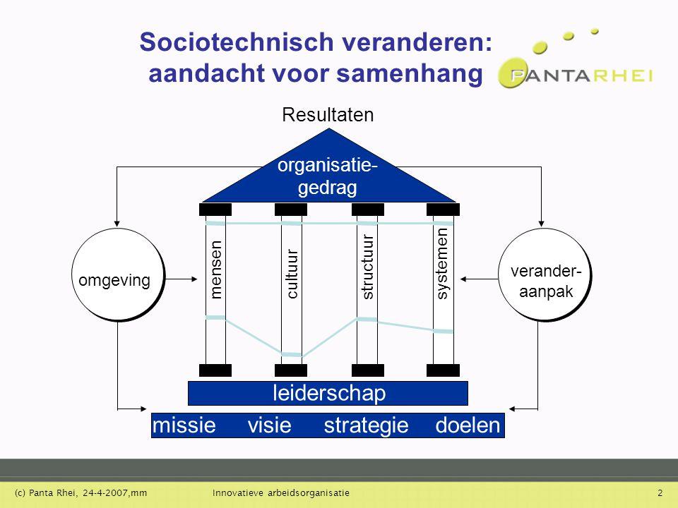 Sociotechnisch veranderen: aandacht voor samenhang