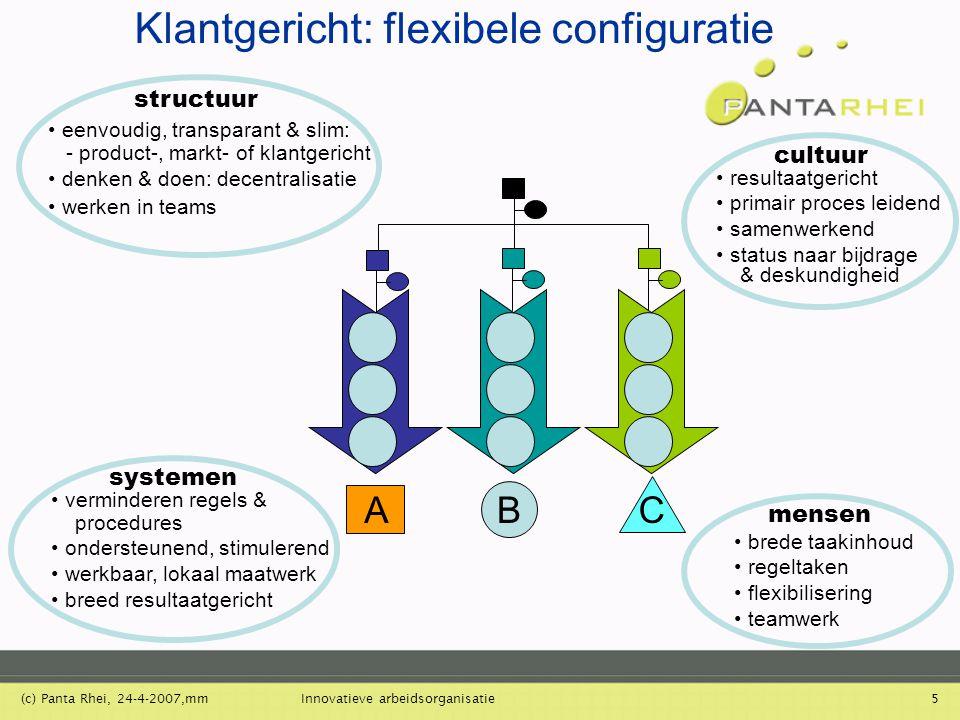 Klantgericht: flexibele configuratie