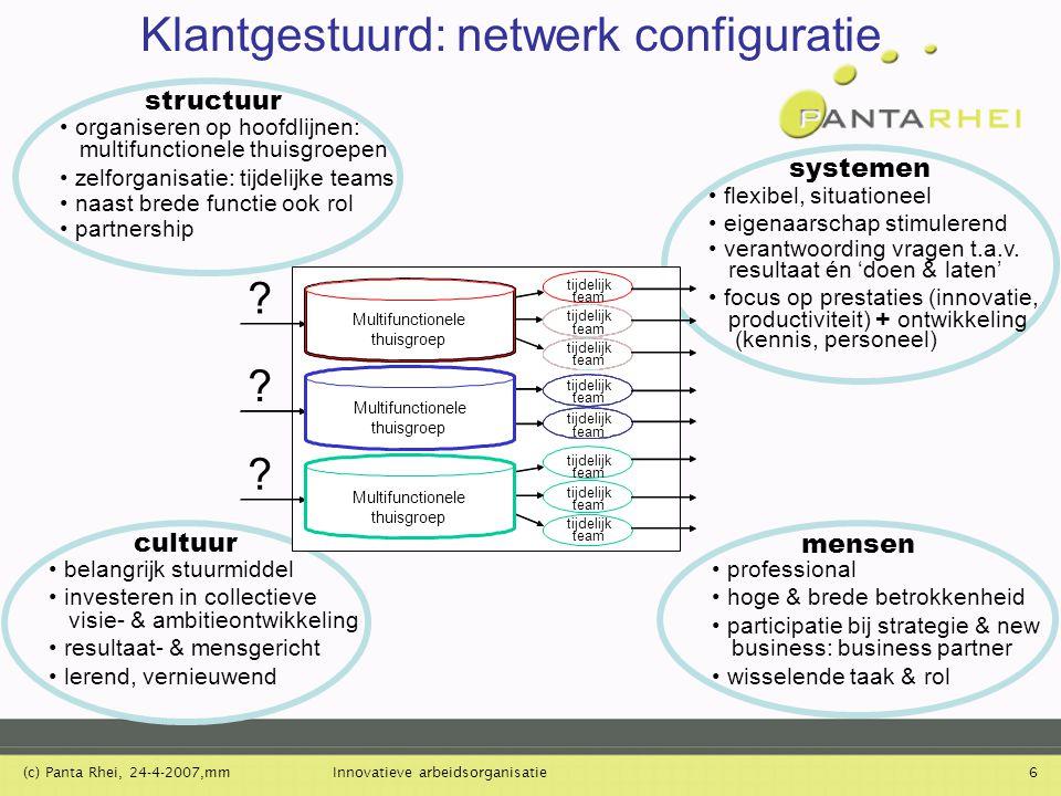 Klantgestuurd: netwerk configuratie