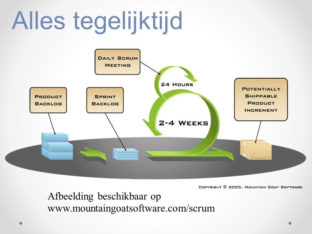 Alles tegelijktijd Afbeelding beschikbaar op www.mountaingoatsoftware.com/scrum 13
