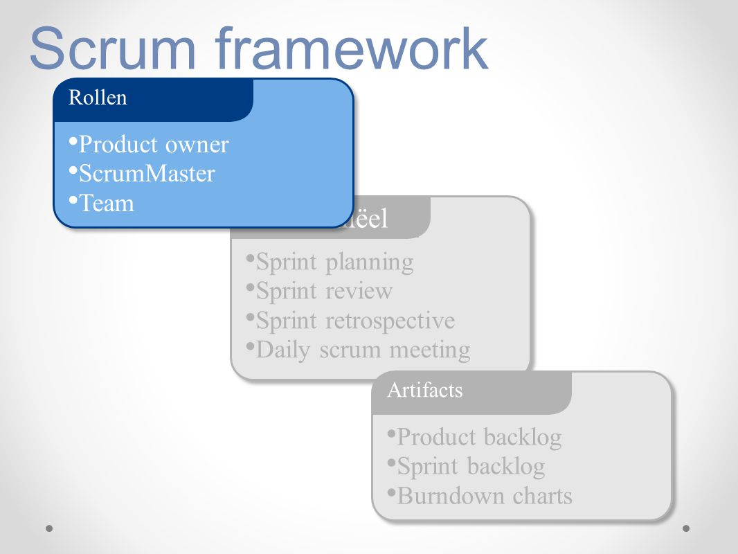 Scrum framework Ceremoniëel Product owner ScrumMaster Team