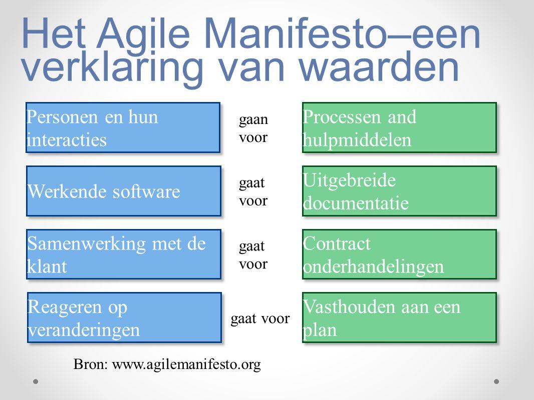 Het Agile Manifesto–een verklaring van waarden