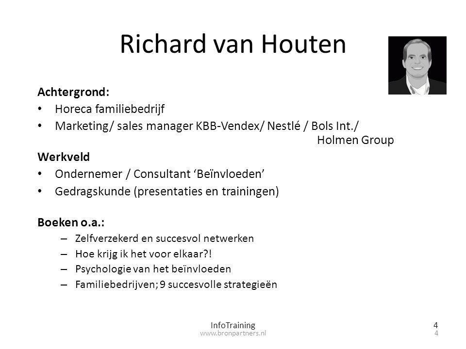 Richard van Houten Achtergrond: Horeca familiebedrijf