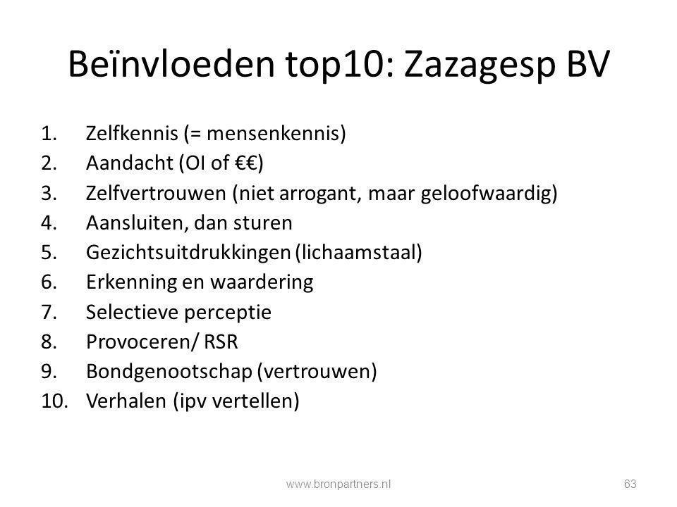 Beïnvloeden top10: Zazagesp BV