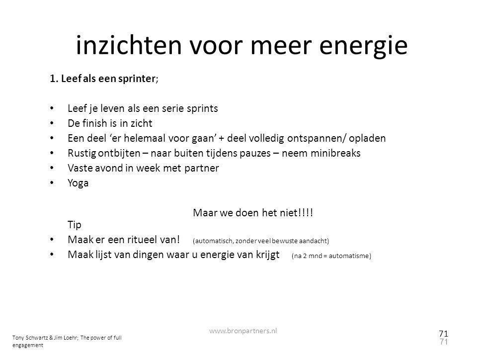 inzichten voor meer energie