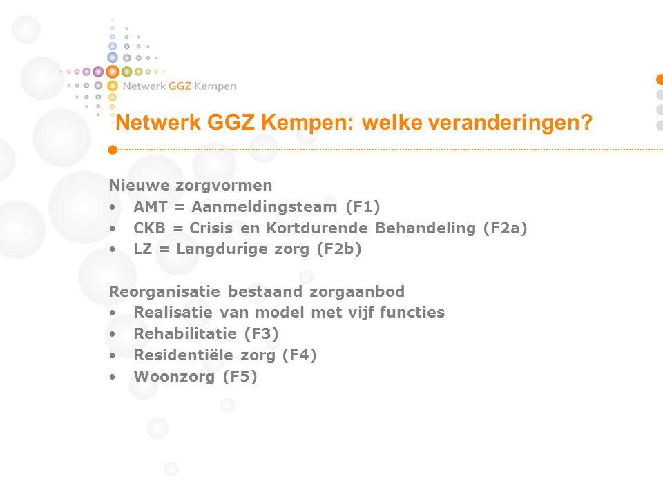 Netwerk GGZ Kempen: welke veranderingen