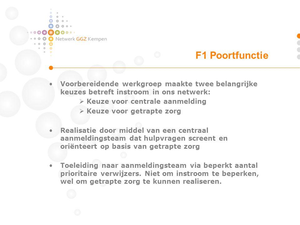 F1 Poortfunctie Voorbereidende werkgroep maakte twee belangrijke keuzes betreft instroom in ons netwerk: