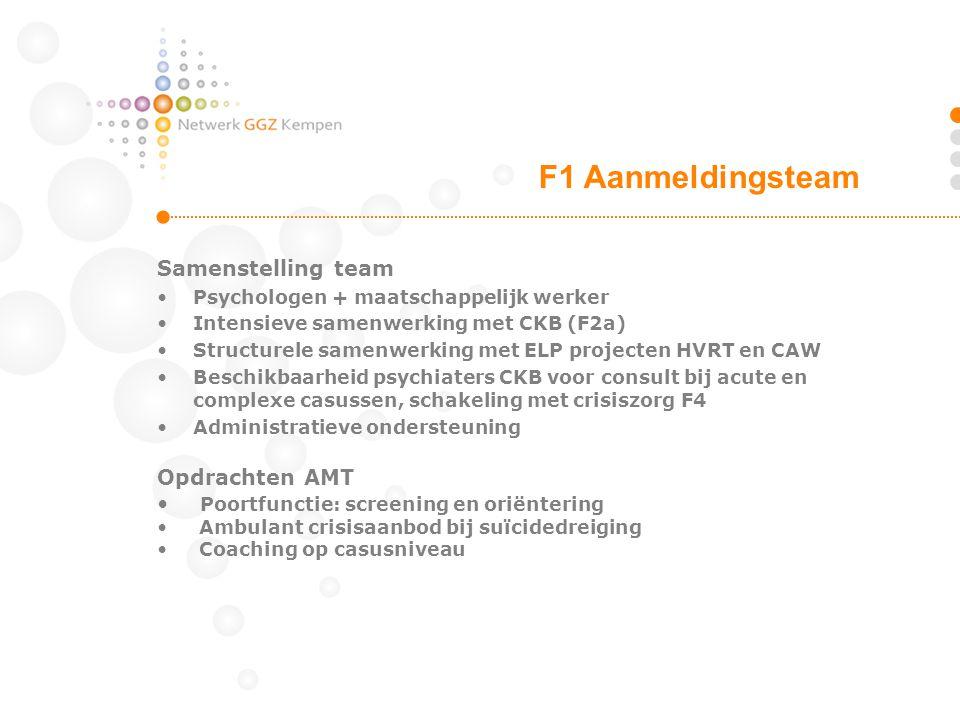 F1 Aanmeldingsteam Samenstelling team Opdrachten AMT
