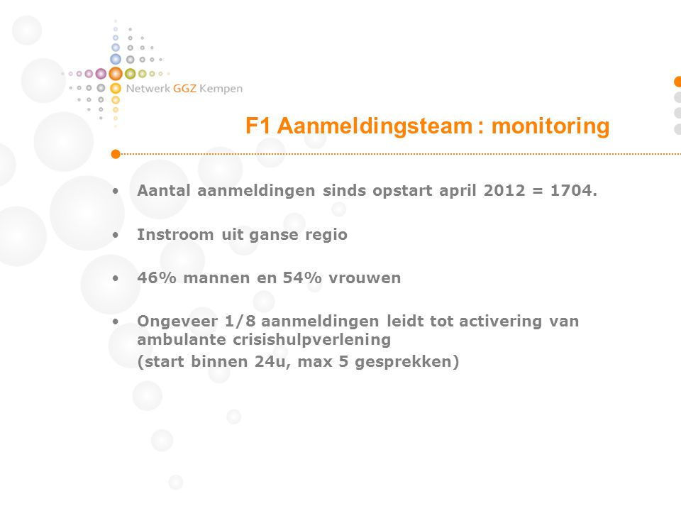 F1 Aanmeldingsteam : monitoring
