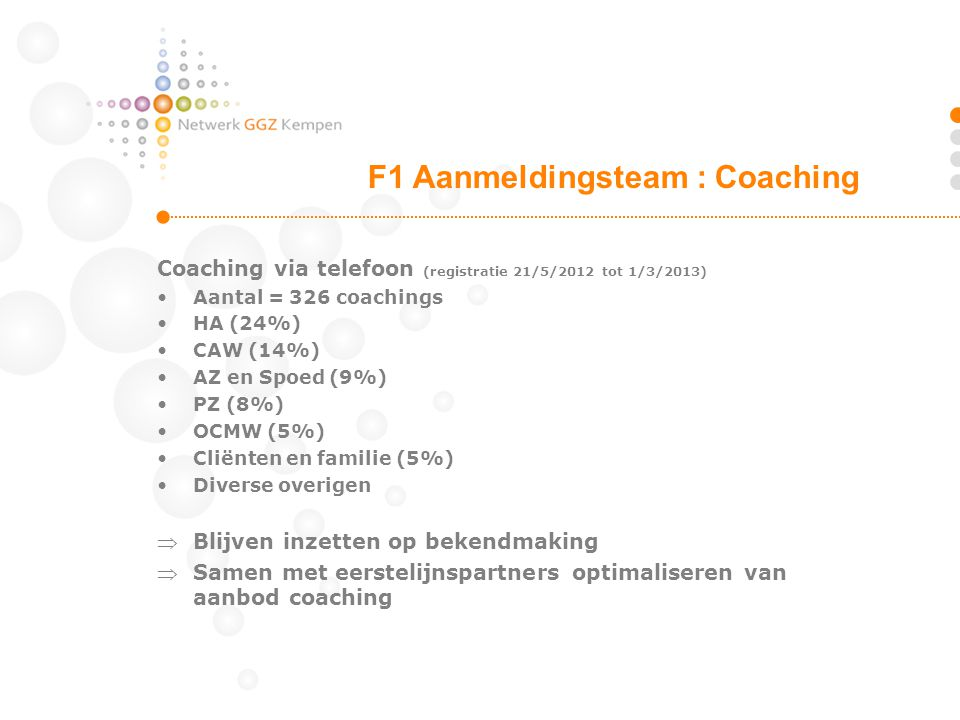 F1 Aanmeldingsteam : Coaching