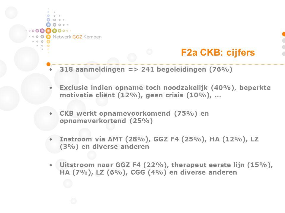 F2a CKB: cijfers 318 aanmeldingen => 241 begeleidingen (76%)