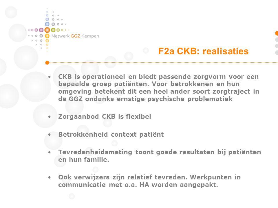 F2a CKB: realisaties