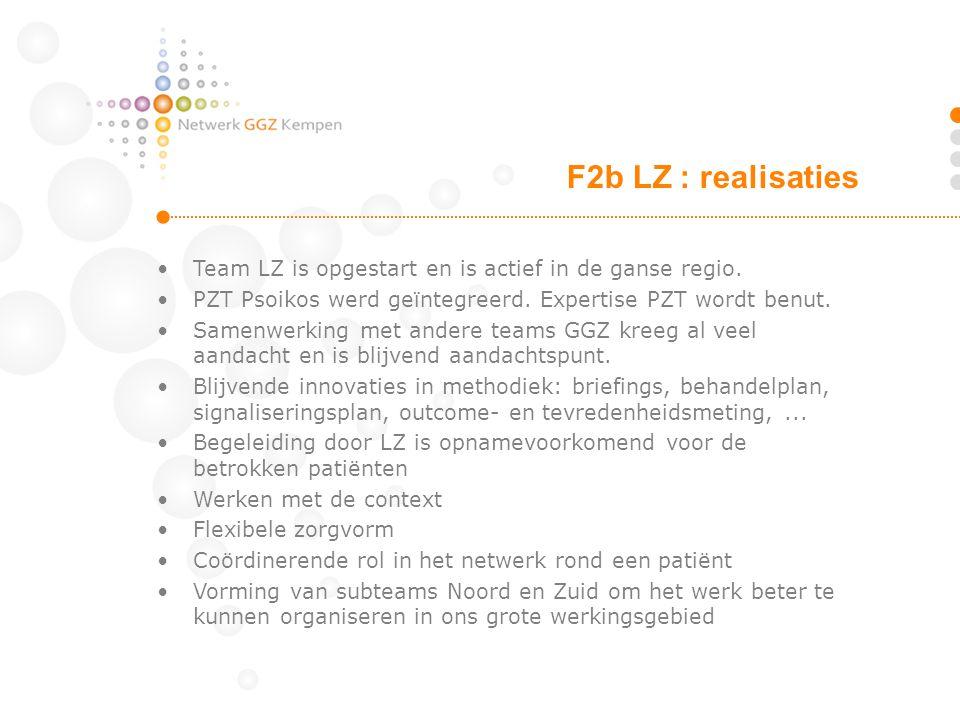 F2b LZ : realisaties Team LZ is opgestart en is actief in de ganse regio. PZT Psoikos werd geïntegreerd. Expertise PZT wordt benut.
