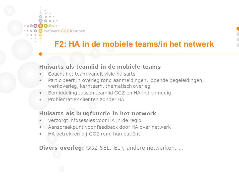 F2: HA in de mobiele teams/in het netwerk