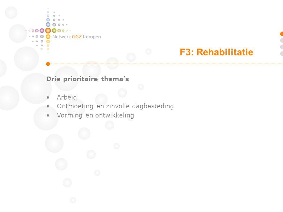 F3: Rehabilitatie Drie prioritaire thema's Arbeid