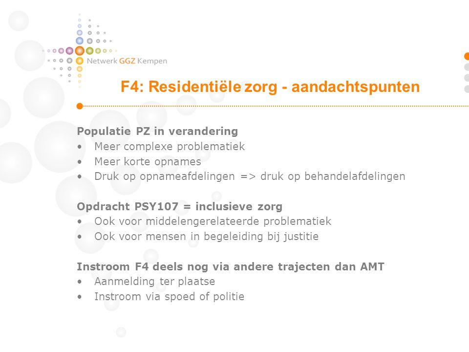 F4: Residentiële zorg - aandachtspunten