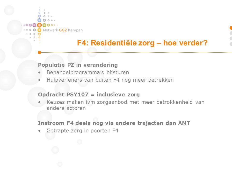 F4: Residentiële zorg – hoe verder