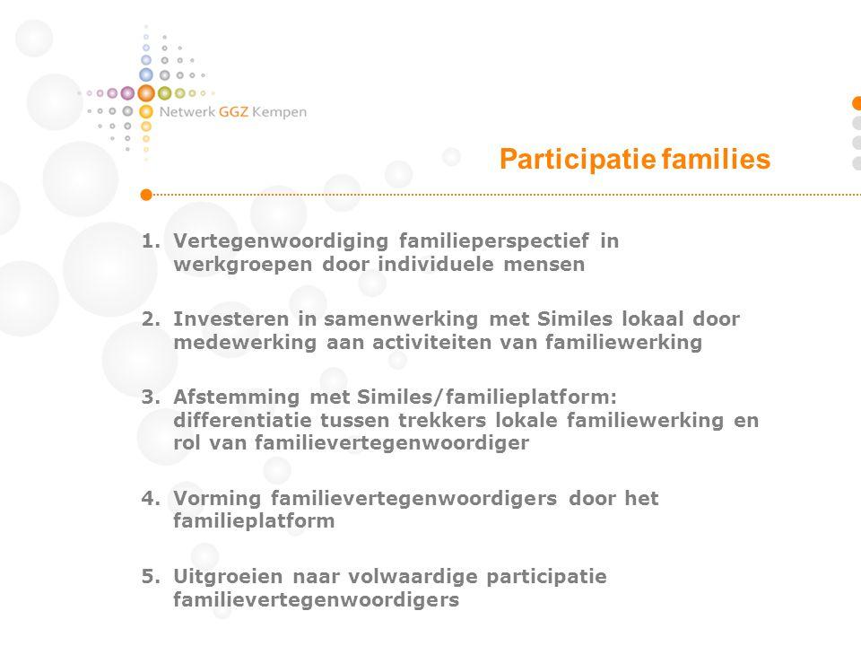 Participatie families