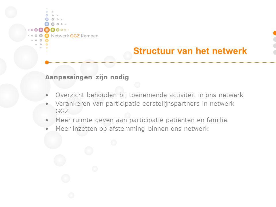 Structuur van het netwerk