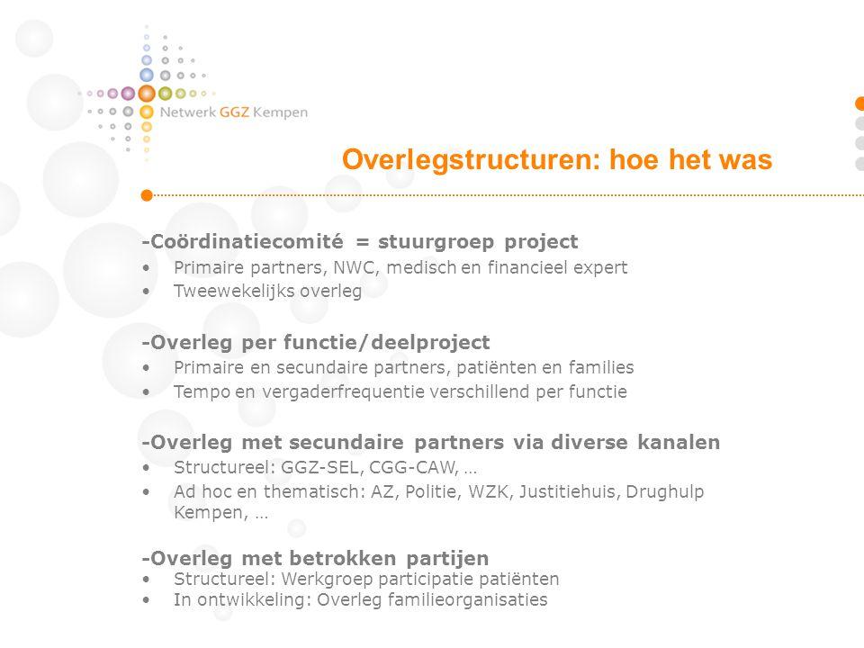Overlegstructuren: hoe het was