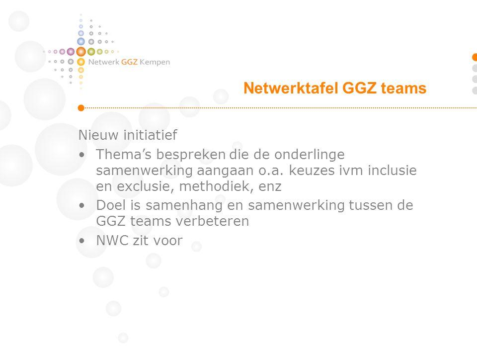 Netwerktafel GGZ teams