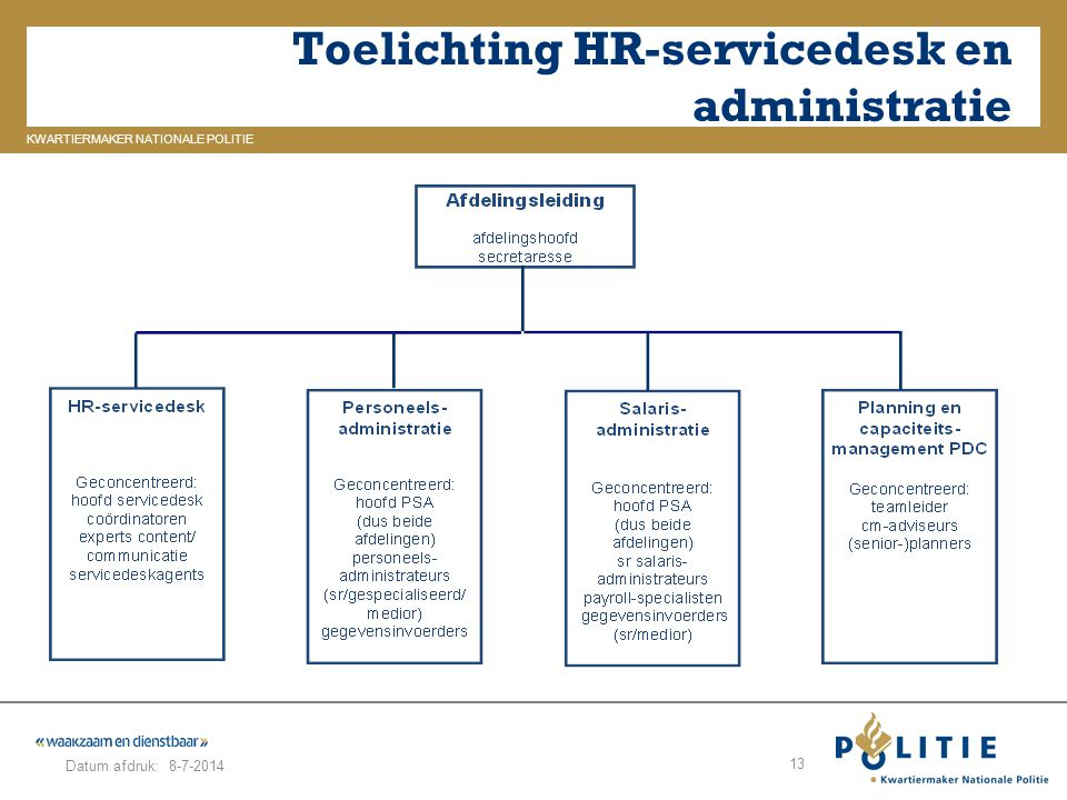 Toelichting HR-planning & control en capaciteitsmanagement