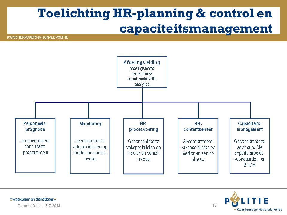 Toelichting HR-advies en veranderkunde