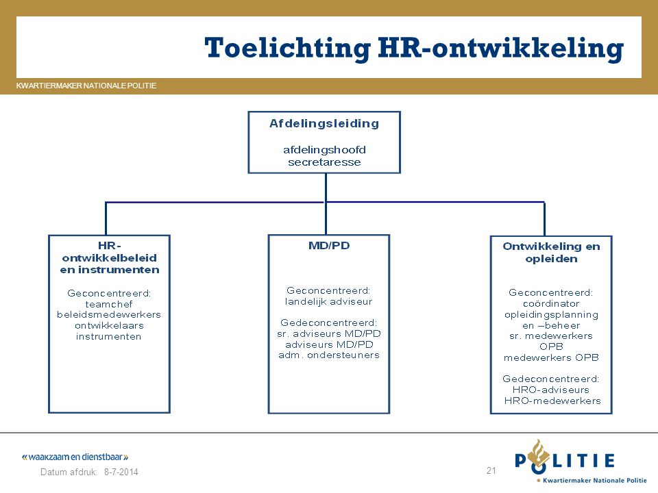 Toelichting Operationele begeleiding en training