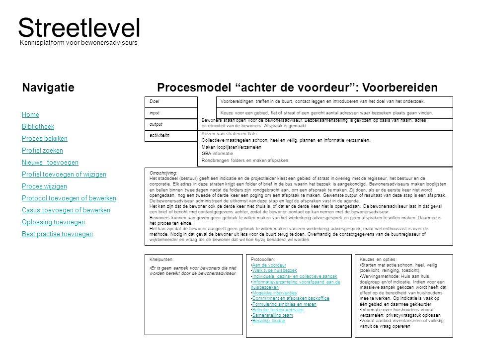Kennisplatform voor bewonersadviseurs